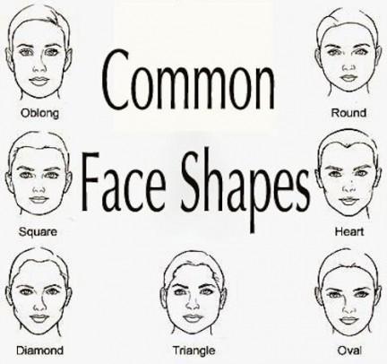 Forme del viso Fonte: farediunamosca.com